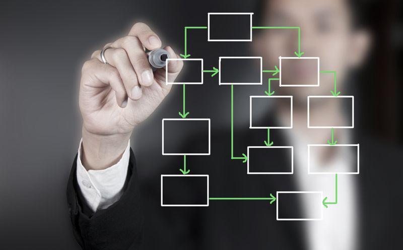 Классификация товаров, классификационные решения