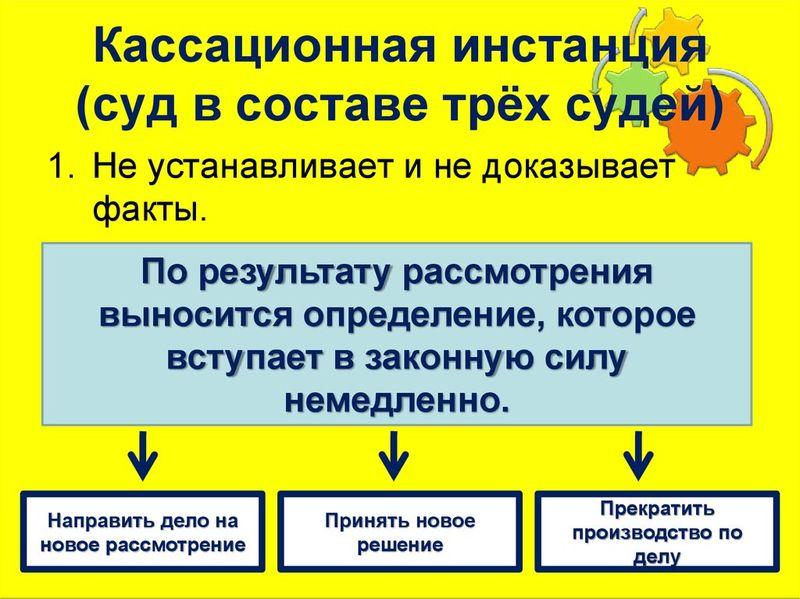 функции кассационных инстанций